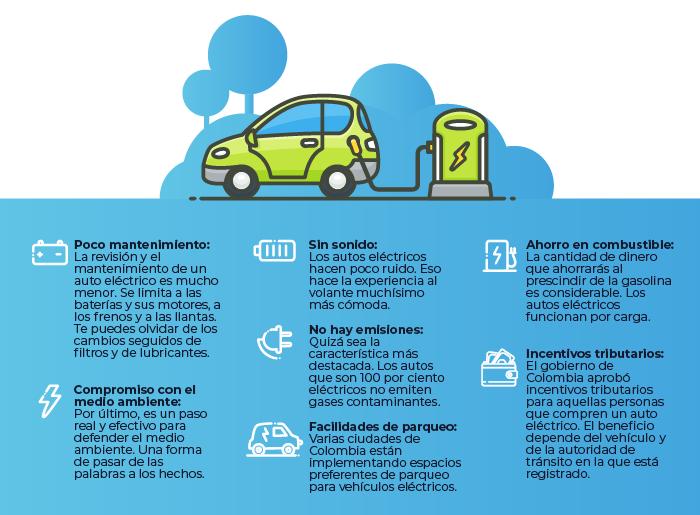 ventajas de los vehículos eléctricos